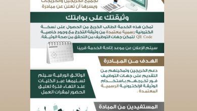 Photo of لأول مرة من نوعها في المؤسسات التعليمية جامعة شقراء تطلق مبادرة وثيقتك على بوابتك