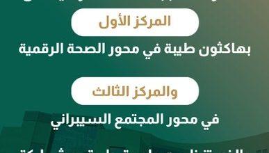 Photo of طالبات جامعة شقراء يحققن المركزين الأول والثالث في هاكاثون طيبة